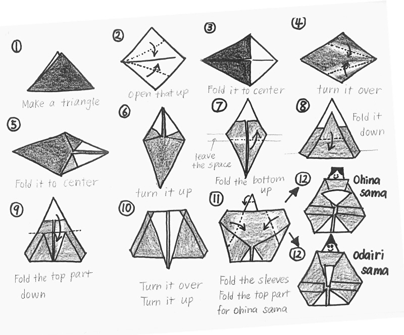 INSTRUCTIONS ON MAKING ORIGAMI